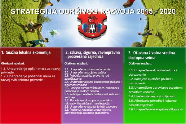 Akcioni_plan_SLOR