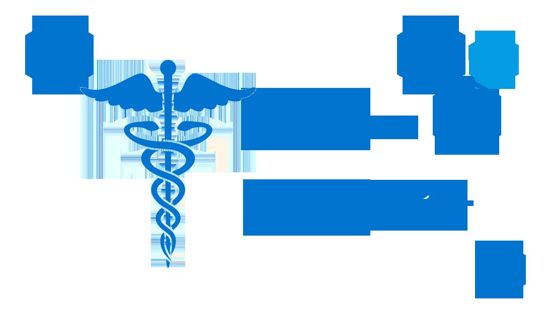 dermatolgija